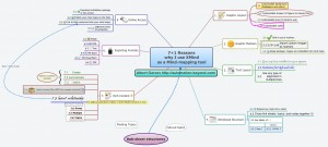 Pourquoi utiliser XMind, credits Automation Beyond, http://automation-beyond.com/2010/06/29/71-reasons-why-i-use-xmind-as-a-mind-mapping-tool/